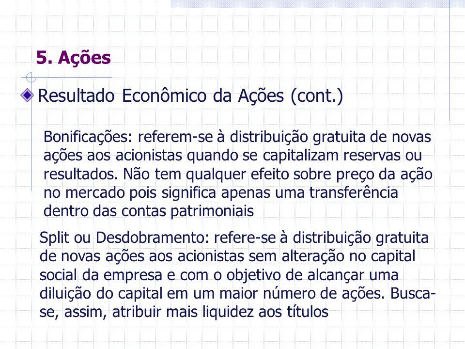 5. Ações Resultado Econômico da Ações Rendimentos das ações: mudança do preço de mercado + dividendos + subscrições + bonificações + split Dividendos: