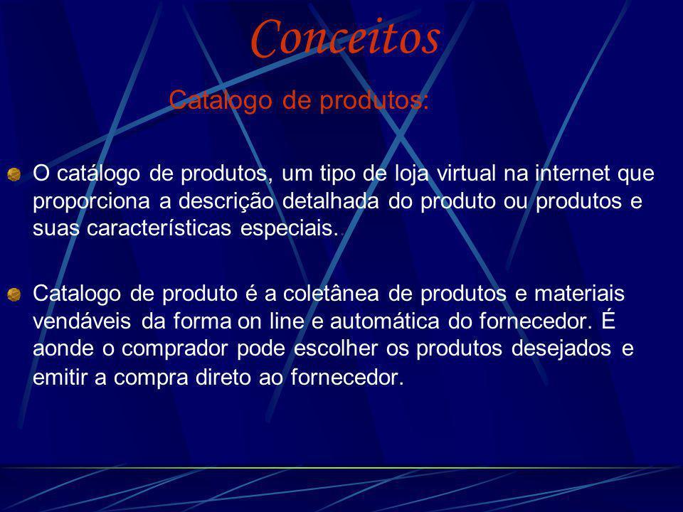 Catalogo de produtos: O catálogo de produtos, um tipo de loja virtual na internet que proporciona a descrição detalhada do produto ou produtos e suas