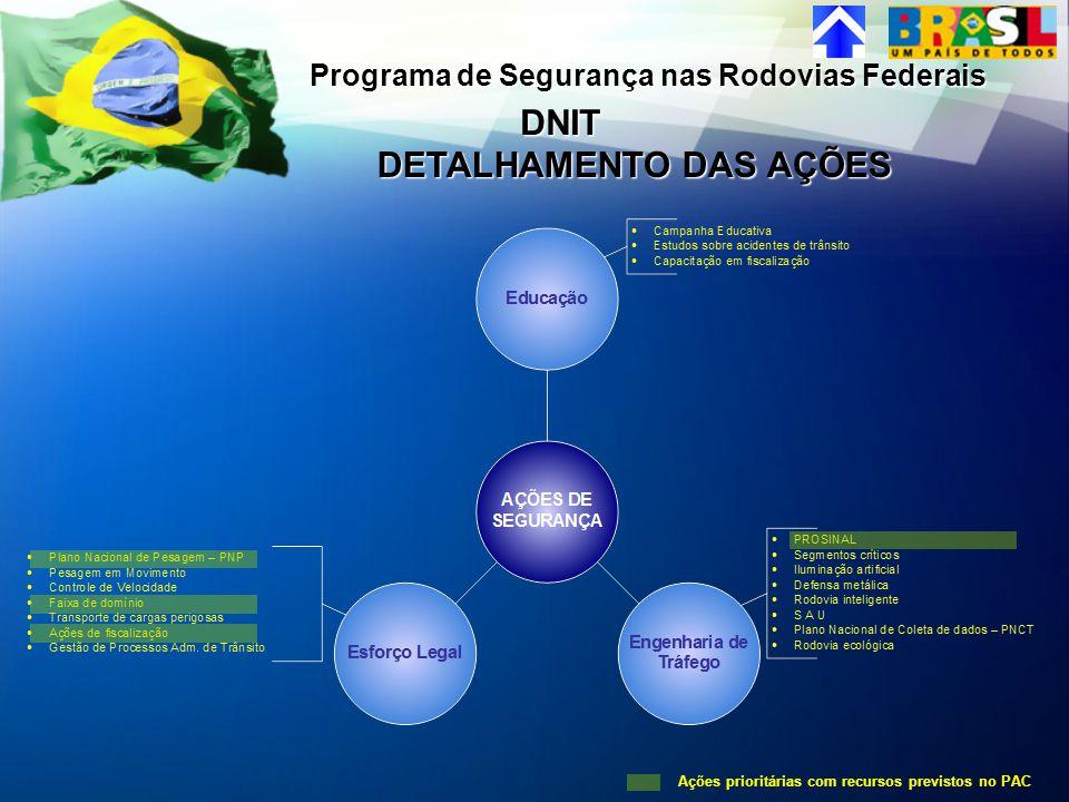 Ações prioritárias com recursos previstos no PAC DETALHAMENTO DAS AÇÕES DNIT Programa de Segurança nas Rodovias Federais