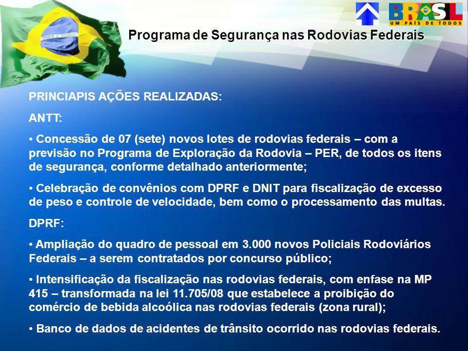 Programa de Segurança nas Rodovias Federais PRINCIAPIS AÇÕES REALIZADAS: ANTT: Concessão de 07 (sete) novos lotes de rodovias federais – com a previsã