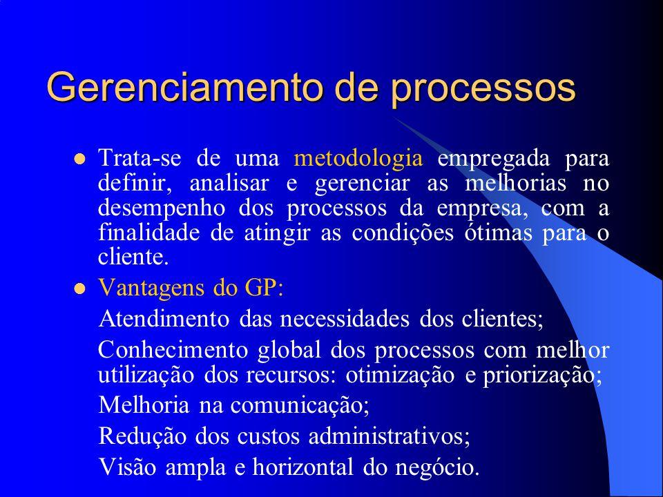 Gerenciamento de processos Trata-se de uma metodologia empregada para definir, analisar e gerenciar as melhorias no desempenho dos processos da empres