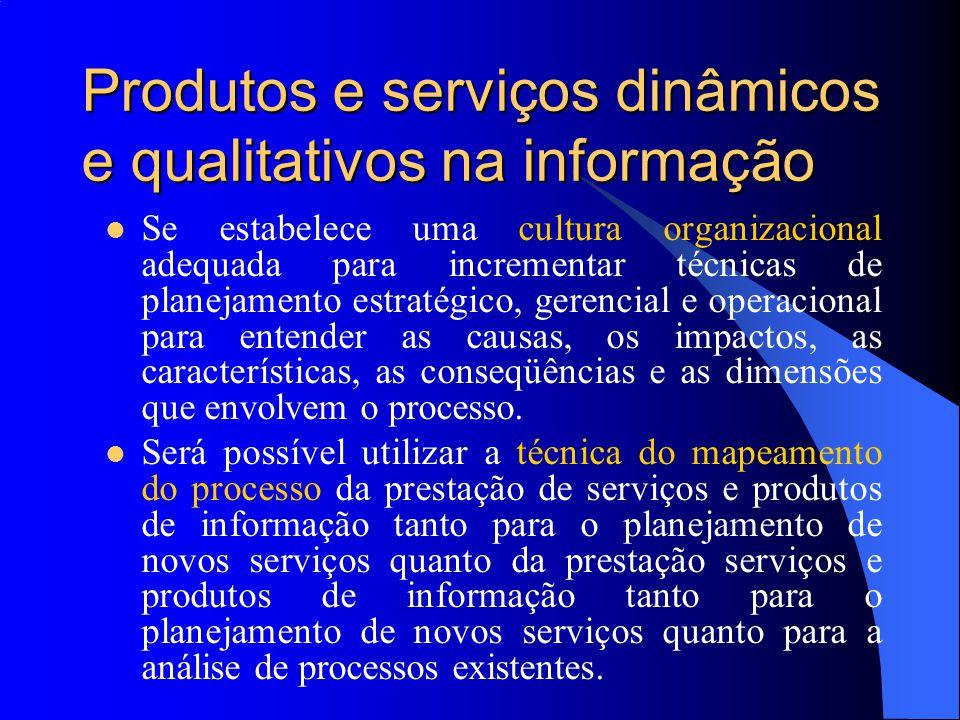 Produtos e serviços dinâmicos e qualitativos na informação Se estabelece uma cultura organizacional adequada para incrementar técnicas de planejamento