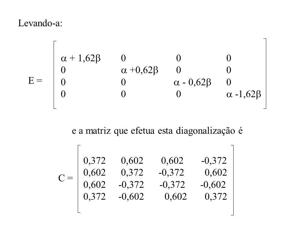 Levando-a: + 1,62 0 0 0 0 +0,62 0 0 0 0 - 0,62 0 0 0 0 -1,62 E = e a matriz que efetua esta diagonalização é C = 0,372 0,602 0,602 -0,372 0,602 0,372