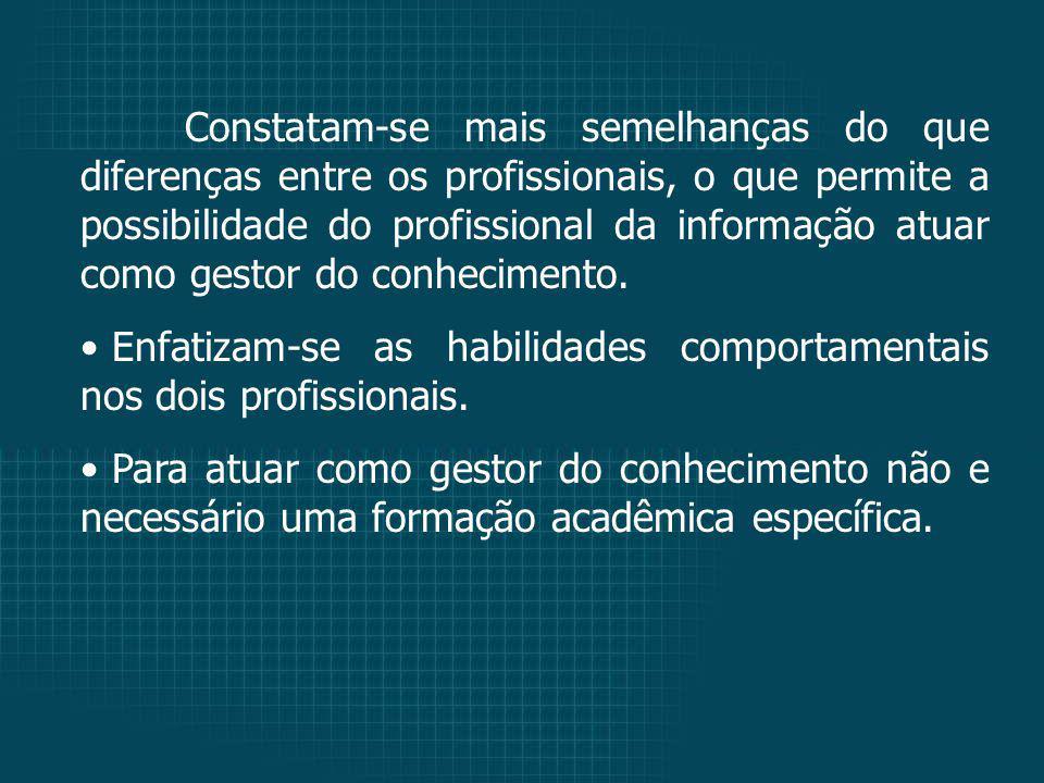 Constatam-se mais semelhanças do que diferenças entre os profissionais, o que permite a possibilidade do profissional da informação atuar como gestor do conhecimento.