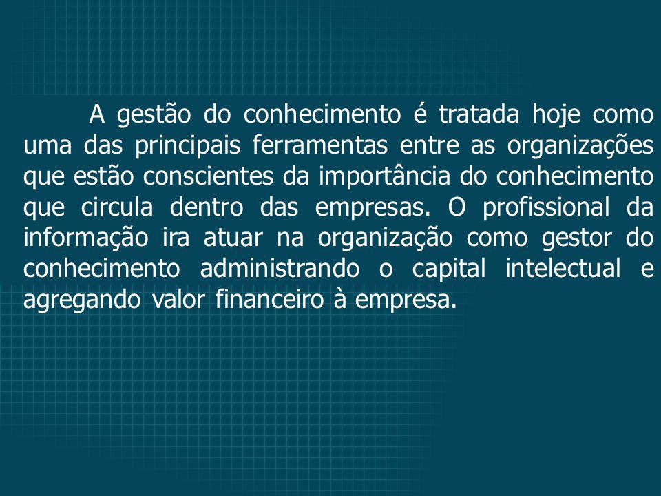 A gestão do conhecimento é tratada hoje como uma das principais ferramentas entre as organizações que estão conscientes da importância do conhecimento que circula dentro das empresas.