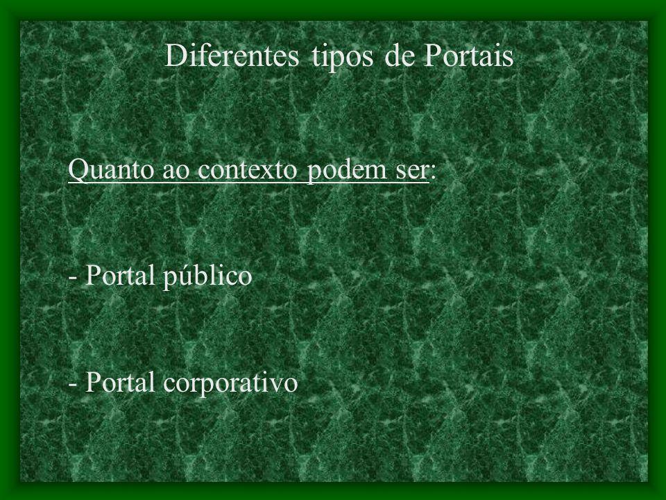 Diferentes tipos de Portais Quanto ao contexto podem ser: - Portal público - Portal corporativo