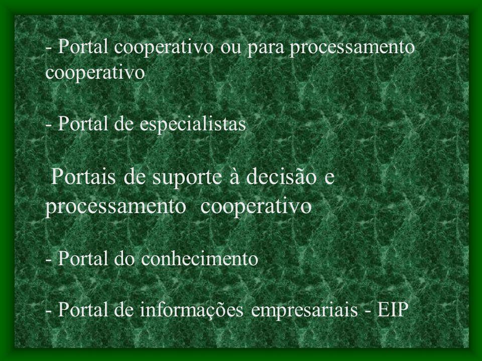 - Portal cooperativo ou para processamento cooperativo - Portal de especialistas Portais de suporte à decisão e processamento cooperativo - Portal do conhecimento - Portal de informações empresariais - EIP