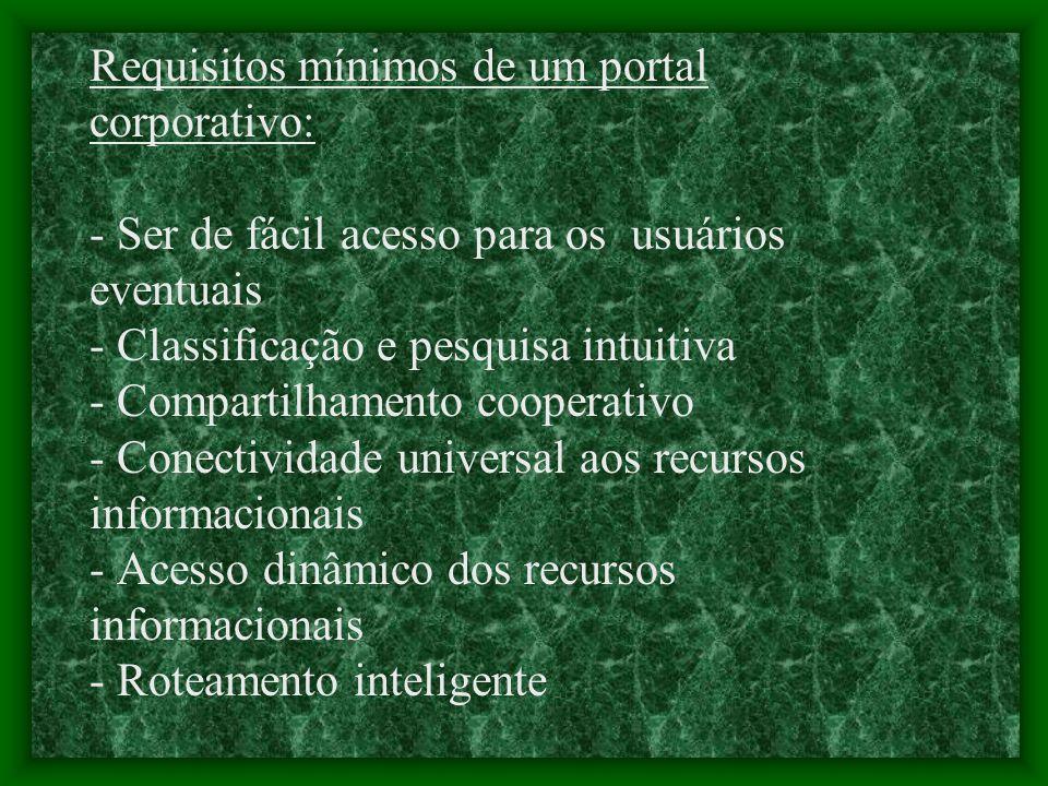 Requisitos mínimos de um portal corporativo: - Ser de fácil acesso para os usuários eventuais - Classificação e pesquisa intuitiva - Compartilhamento