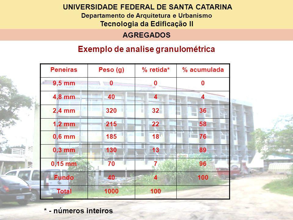 UNIVERSIDADE FEDERAL DE SANTA CATARINA Departamento de Arquitetura e Urbanismo Tecnologia da Edificação II AGREGADOS Exemplo de analise granulométrica