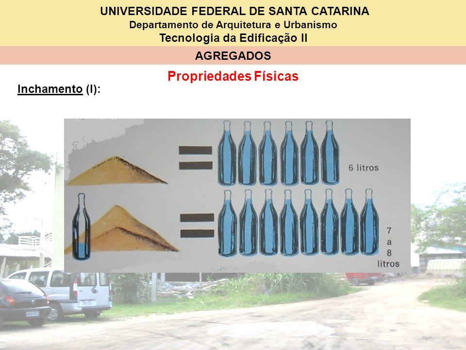UNIVERSIDADE FEDERAL DE SANTA CATARINA Departamento de Arquitetura e Urbanismo Tecnologia da Edificação II AGREGADOS Propriedades Físicas Inchamento (