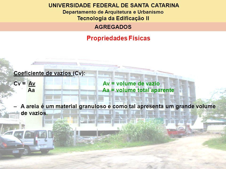 UNIVERSIDADE FEDERAL DE SANTA CATARINA Departamento de Arquitetura e Urbanismo Tecnologia da Edificação II AGREGADOS Coeficiente de vazios (Cv): Cv =