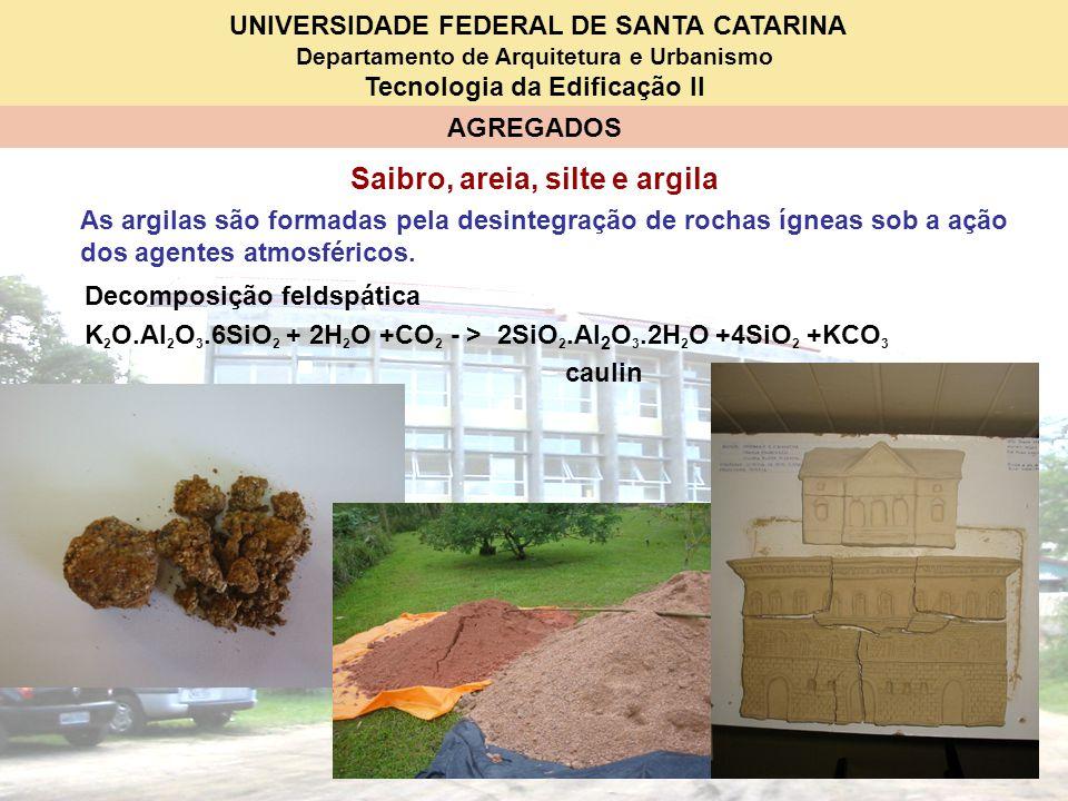 UNIVERSIDADE FEDERAL DE SANTA CATARINA Departamento de Arquitetura e Urbanismo Tecnologia da Edificação II AGREGADOS Saibro, areia, silte e argila As