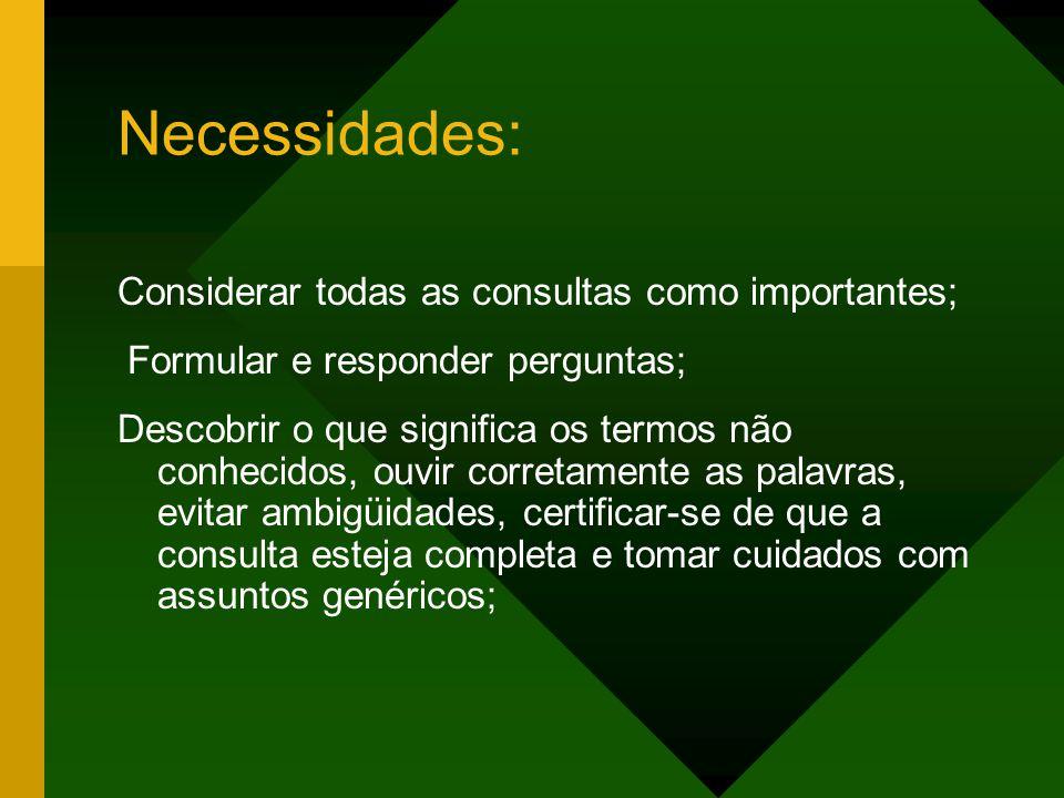 Necessidades: Considerar todas as consultas como importantes; Formular e responder perguntas; Descobrir o que significa os termos não conhecidos, ouvi