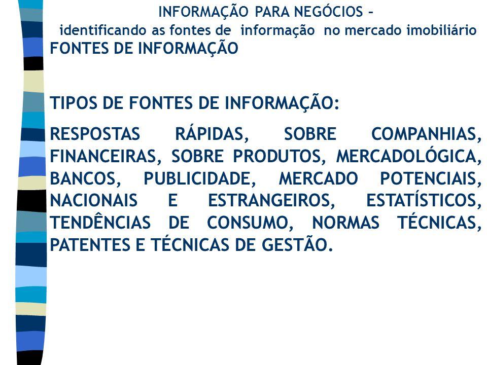 INFORMAÇÃO PARA NEGÓCIOS – identificando as fontes de informação no mercado imobiliário FONTES DE INFORMAÇÃO TIPOS DE FONTES DE INFORMAÇÃO: RESPOSTAS RÁPIDAS, SOBRE COMPANHIAS, FINANCEIRAS, SOBRE PRODUTOS, MERCADOLÓGICA, BANCOS, PUBLICIDADE, MERCADO POTENCIAIS, NACIONAIS E ESTRANGEIROS, ESTATÍSTICOS, TENDÊNCIAS DE CONSUMO, NORMAS TÉCNICAS, PATENTES E TÉCNICAS DE GESTÃO.
