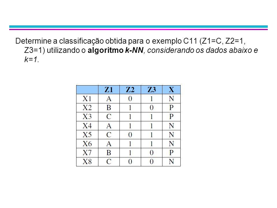 Determine a classificação obtida para o exemplo C11 (Z1=C, Z2=1, Z3=1) utilizando o algoritmo k-NN, considerando os dados abaixo e k=1.
