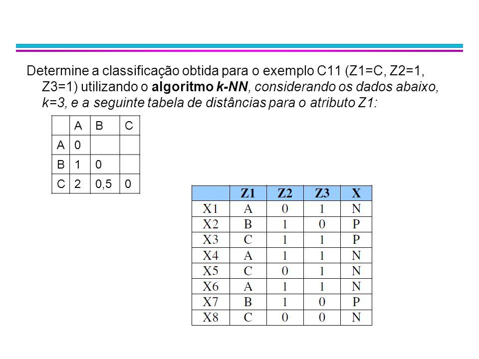 Determine a classificação obtida para o exemplo C11 (Z1=C, Z2=1, Z3=1) utilizando o algoritmo k-NN, considerando os dados abaixo, k=3, e a seguinte ta