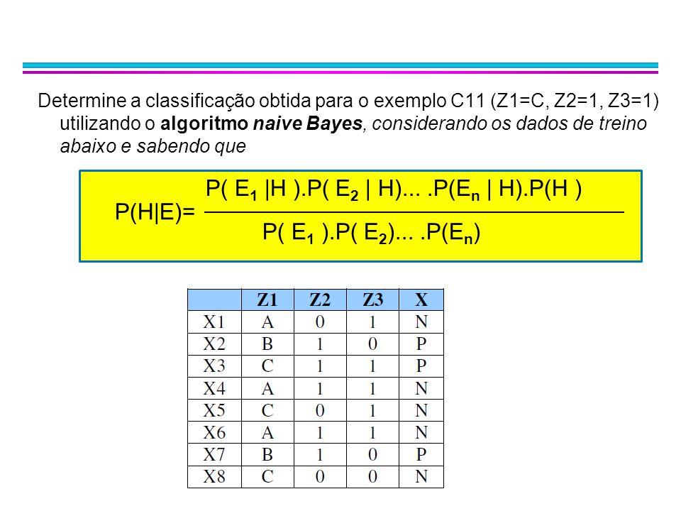 Determine a classificação obtida para o exemplo C11 (Z1=C, Z2=1, Z3=1) utilizando o algoritmo naive Bayes, considerando os dados de treino abaixo e sa