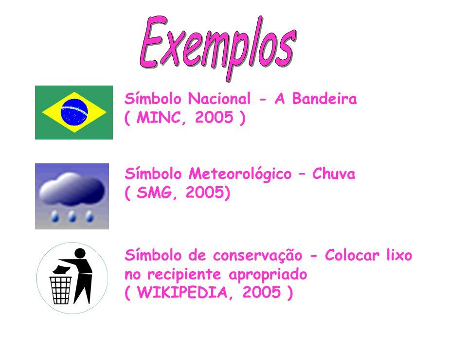 Símbolo Nacional - A Bandeira ( MINC, 2005 ) Símbolo Meteorológico – Chuva ( SMG, 2005) Símbolo de conservação - Colocar lixo no recipiente apropriado ( WIKIPEDIA, 2005 )