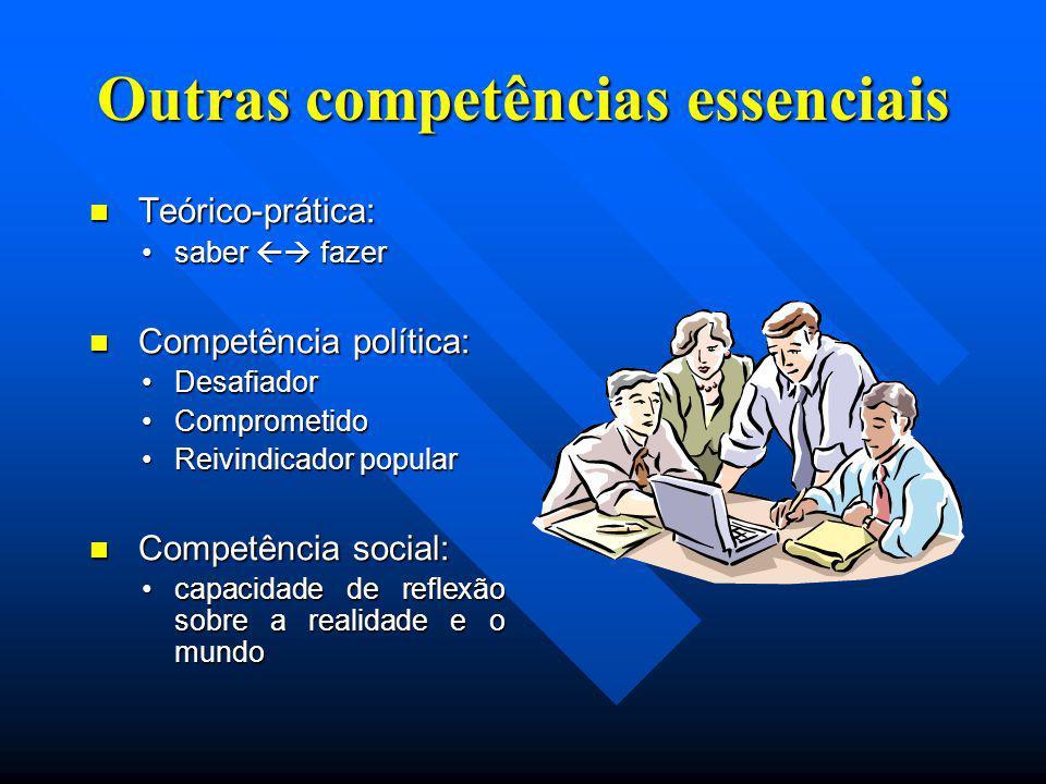 Outras competências essenciais Teórico-prática: Teórico-prática: saber fazersaber fazer Competência política: Competência política: DesafiadorDesafiad