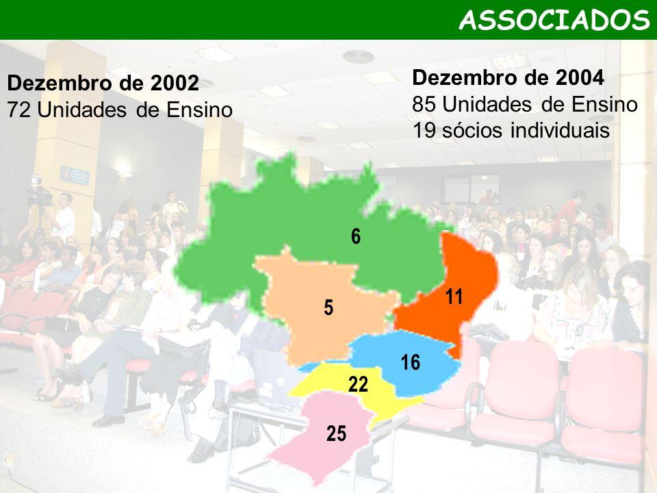 ASSOCIADOS Dezembro de 2002 72 Unidades de Ensino 11 6 5 16 22 25 Dezembro de 2004 85 Unidades de Ensino 19 sócios individuais