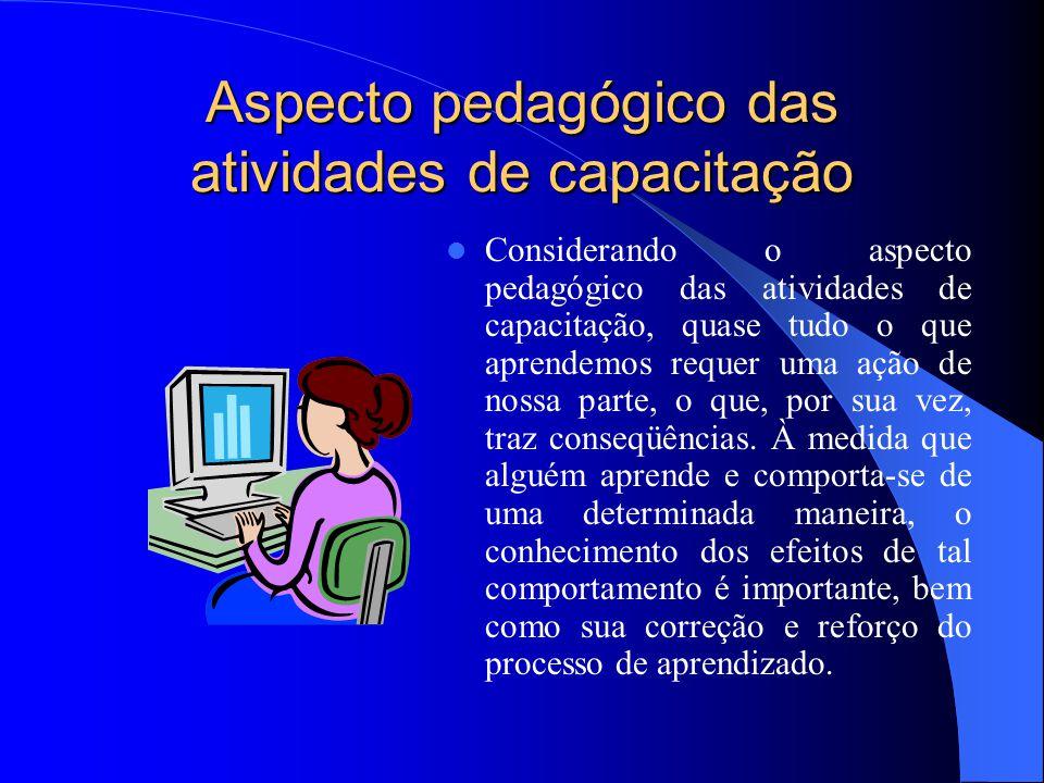 Aspecto pedagógico das atividades de capacitação Considerando o aspecto pedagógico das atividades de capacitação, quase tudo o que aprendemos requer u