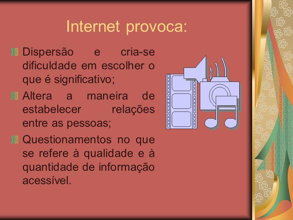 Uso da Internet na Educação De divulgação; De pesquisa; De apoio ao ensino; De comunicação.
