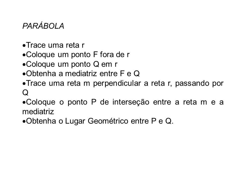 PARÁBOLA Trace uma reta r Coloque um ponto F fora de r Coloque um ponto Q em r Obtenha a mediatriz entre F e Q Trace uma reta m perpendicular a reta r