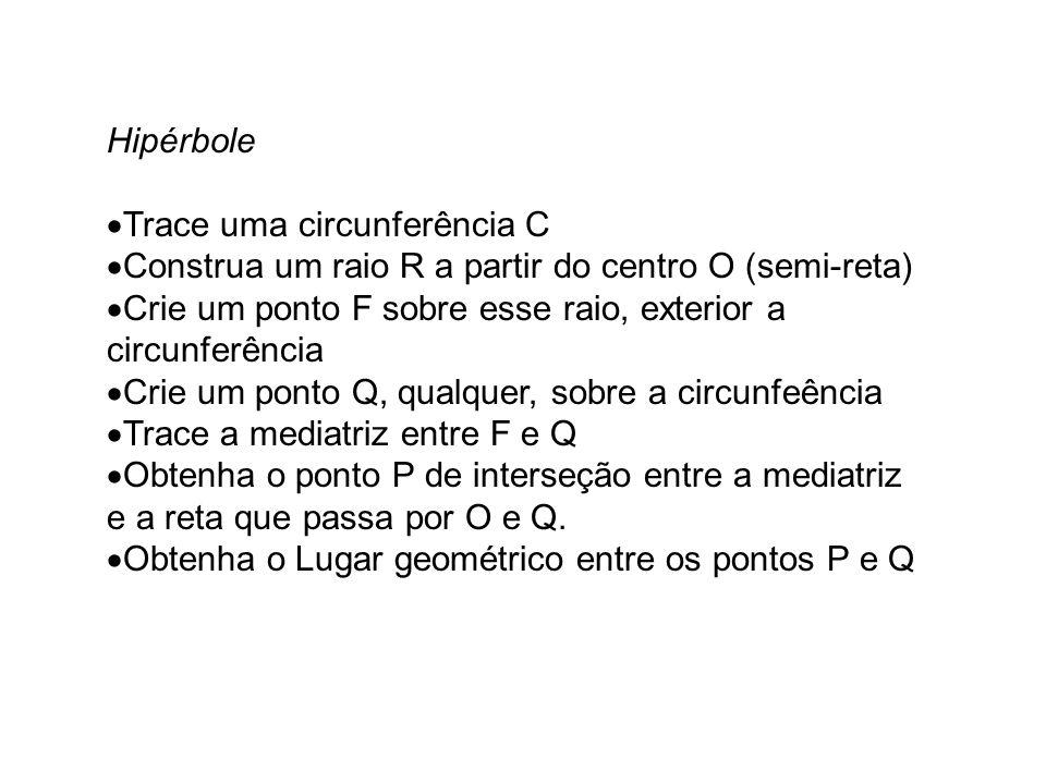 Hipérbole Trace uma circunferência C Construa um raio R a partir do centro O (semi-reta) Crie um ponto F sobre esse raio, exterior a circunferência Cr