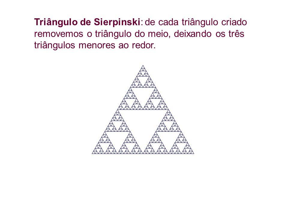 Triângulo de Sierpinski: de cada triângulo criado removemos o triângulo do meio, deixando os três triângulos menores ao redor.