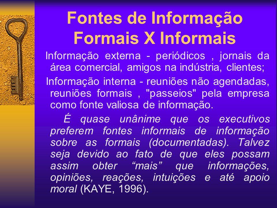 Fontes de Informação Formais X Informais Informação externa - periódicos, jornais da área comercial, amigos na indústria, clientes; Informação interna
