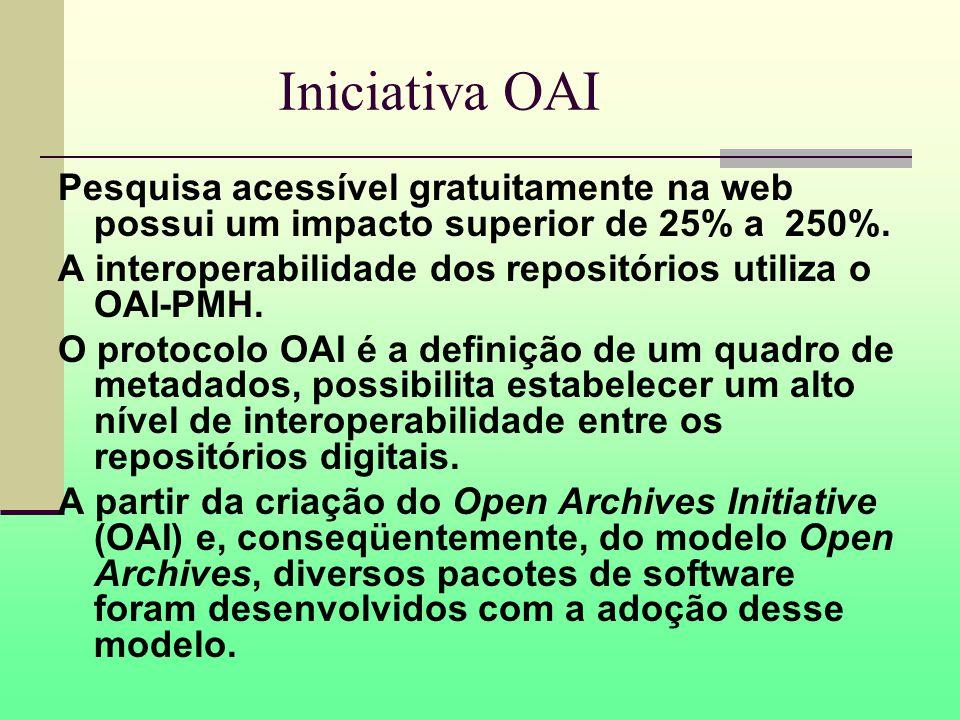 Iniciativa OAI Pesquisa acessível gratuitamente na web possui um impacto superior de 25% a 250%. A interoperabilidade dos repositórios utiliza o OAI-P