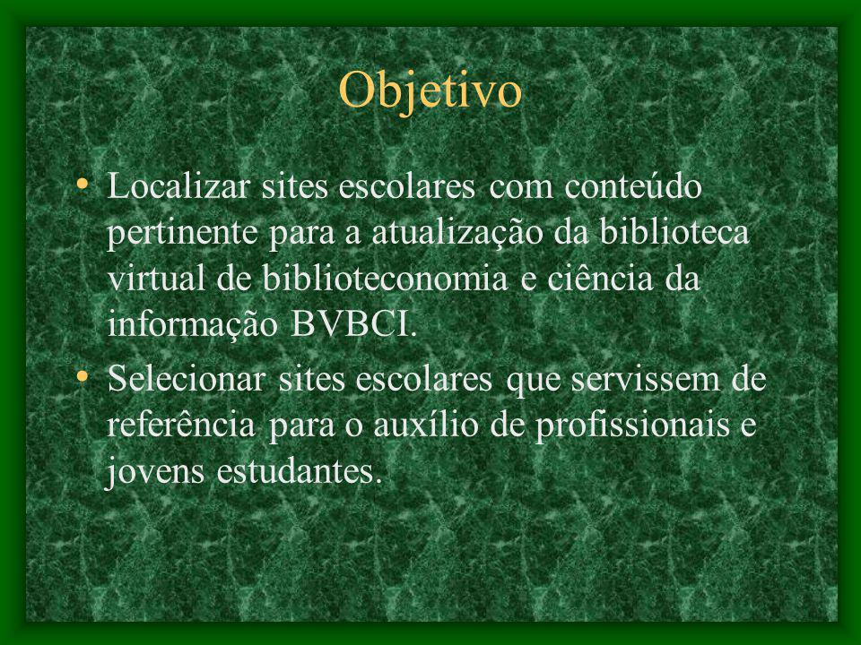 Objetivo Localizar sites escolares com conteúdo pertinente para a atualização da biblioteca virtual de biblioteconomia e ciência da informação BVBCI.
