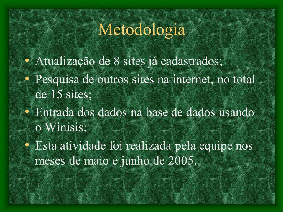 Metodologia Atualização de 8 sites já cadastrados; Pesquisa de outros sites na internet, no total de 15 sites; Entrada dos dados na base de dados usando o Winisis; Esta atividade foi realizada pela equipe nos meses de maio e junho de 2005.