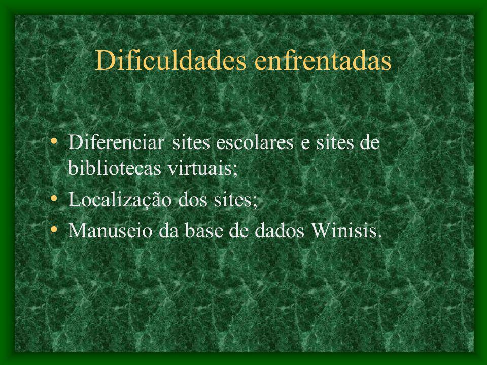 Dificuldades enfrentadas Diferenciar sites escolares e sites de bibliotecas virtuais; Localização dos sites; Manuseio da base de dados Winisis.
