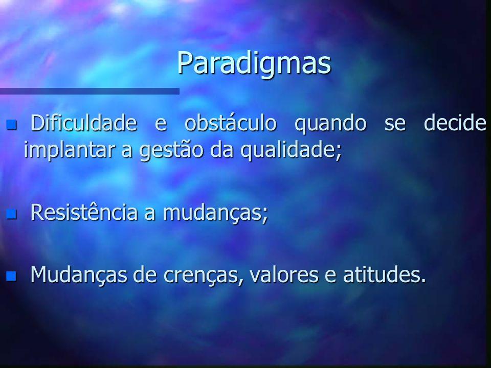 Paradigmas n Dificuldade e obstáculo quando se decide implantar a gestão da qualidade; n Resistência a mudanças; n Mudanças de crenças, valores e atit