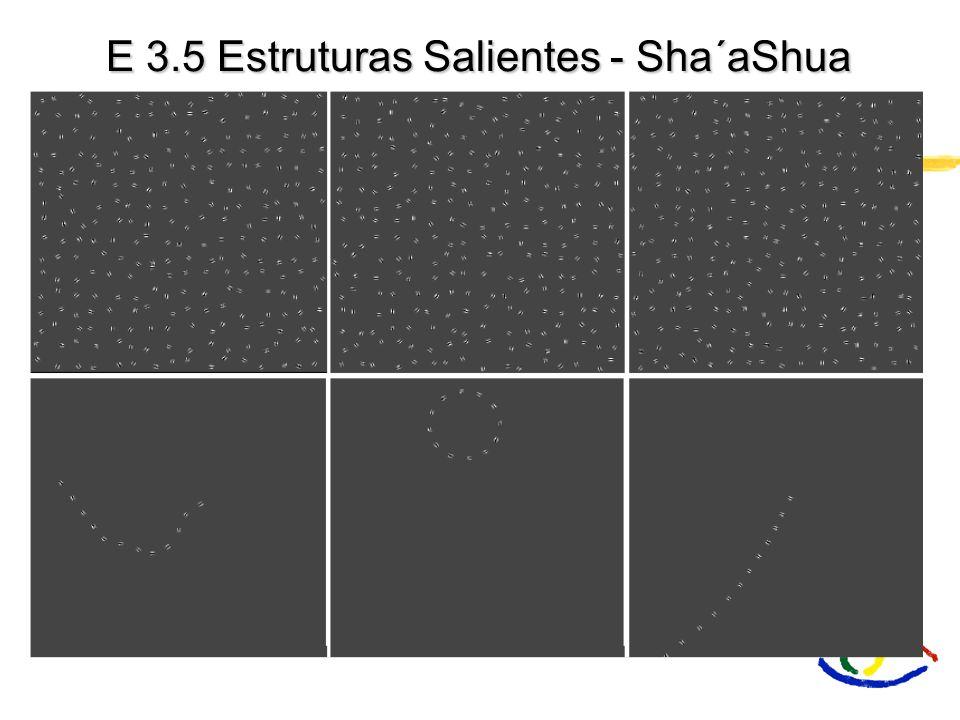 Convolução de Gauss Threshold Mapa de Saliência Curva mais Saliente