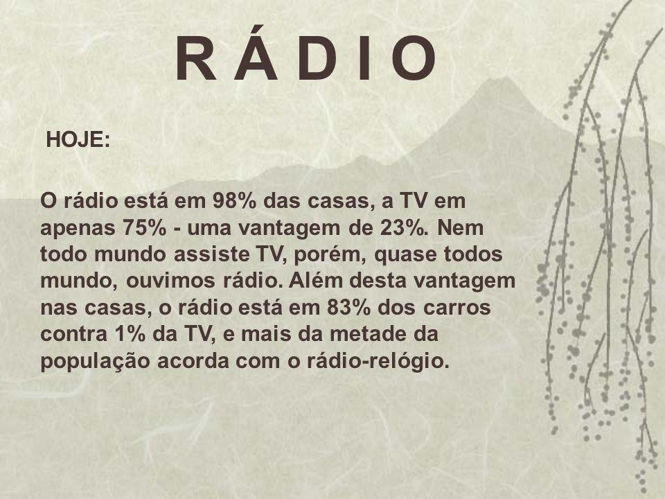 R Á D I O HOJE: O rádio está em 98% das casas, a TV em apenas 75% - uma vantagem de 23%. Nem todo mundo assiste TV, porém, quase todos mundo, ouvimos