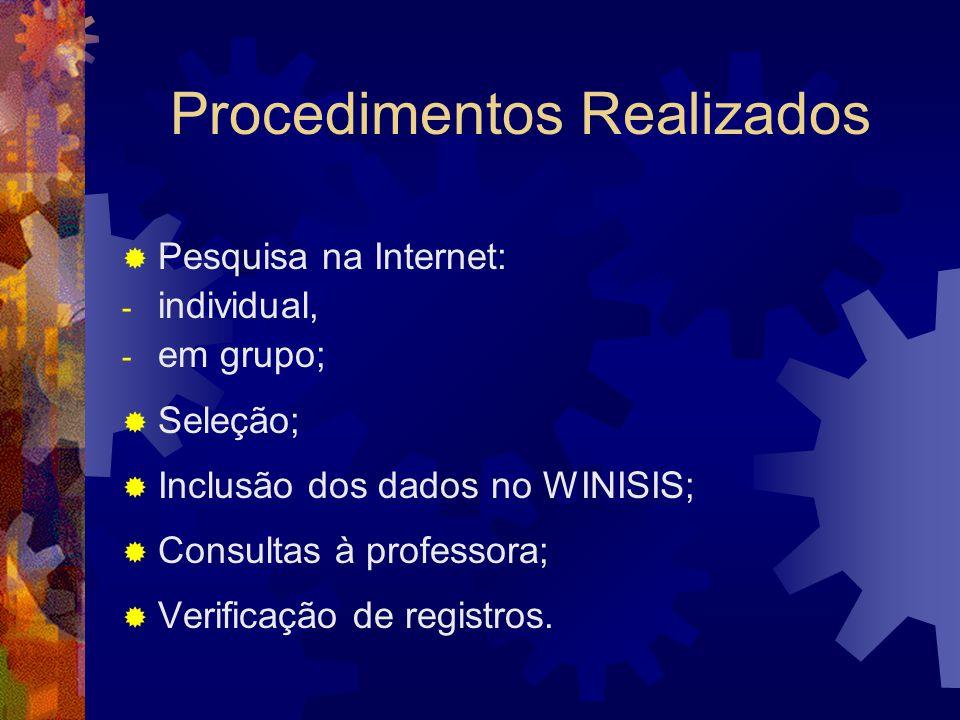 Procedimentos Realizados Pesquisa na Internet: - individual, - em grupo; Seleção; Inclusão dos dados no WINISIS; Consultas à professora; Verificação de registros.