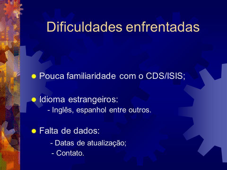 Dificuldades enfrentadas Pouca familiaridade com o CDS/ISIS; Idioma estrangeiros: - Inglês, espanhol entre outros. Falta de dados: - Datas de atualiza