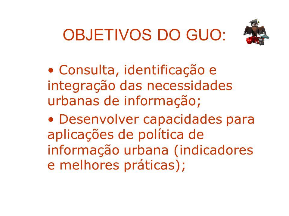OBJETIVOS DO GUO: Consulta, identificação e integração das necessidades urbanas de informação; Desenvolver capacidades para aplicações de política de