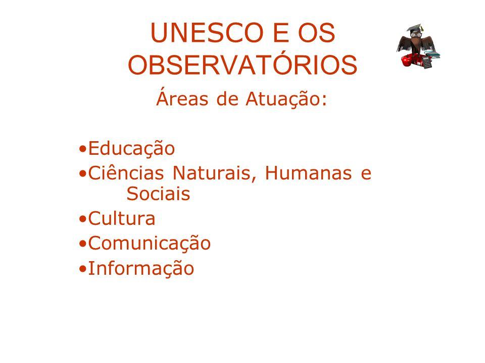 UNESCO E OS OBSERVATÓRIOS Áreas de Atuação: Educação Ciências Naturais, Humanas e Sociais Cultura Comunicação Informação