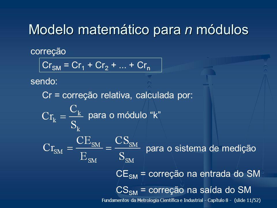 Fundamentos da Metrologia Científica e Industrial - Capítulo 8 - (slide 11/52) Modelo matemático para n módulos Cr SM = Cr 1 + Cr 2 +...
