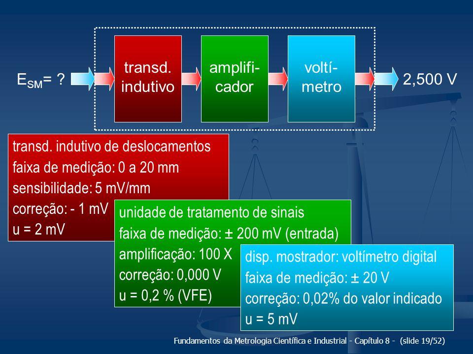 Fundamentos da Metrologia Científica e Industrial - Capítulo 8 - (slide 19/52) transd.
