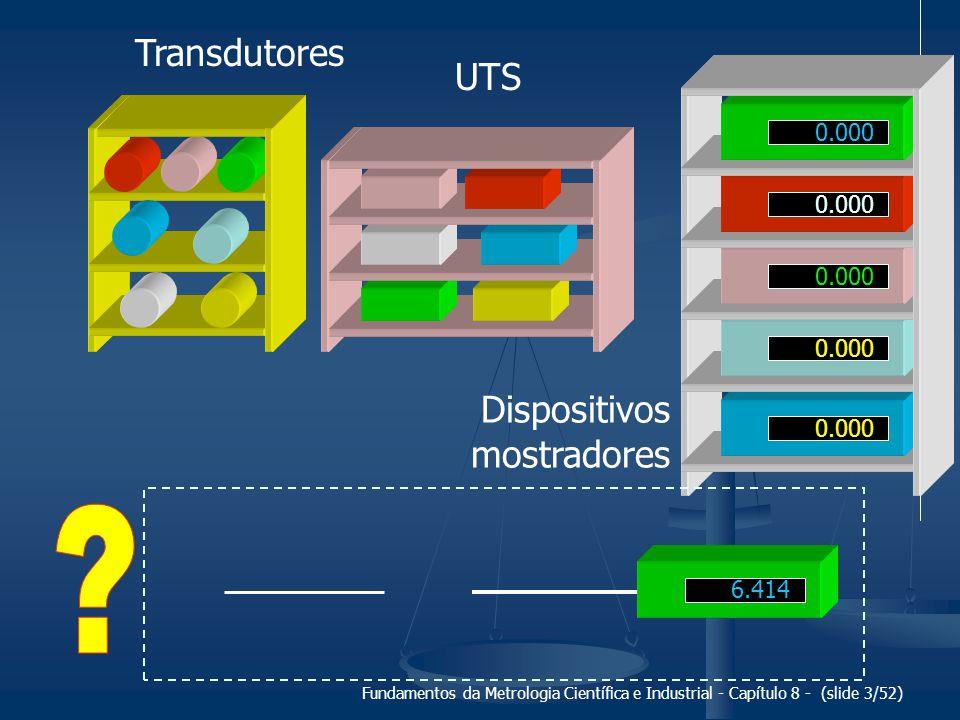 Fundamentos da Metrologia Científica e Industrial - Capítulo 8 - (slide 3/52) 0.000 Transdutores UTS Dispositivos mostradores 0.000 6.414