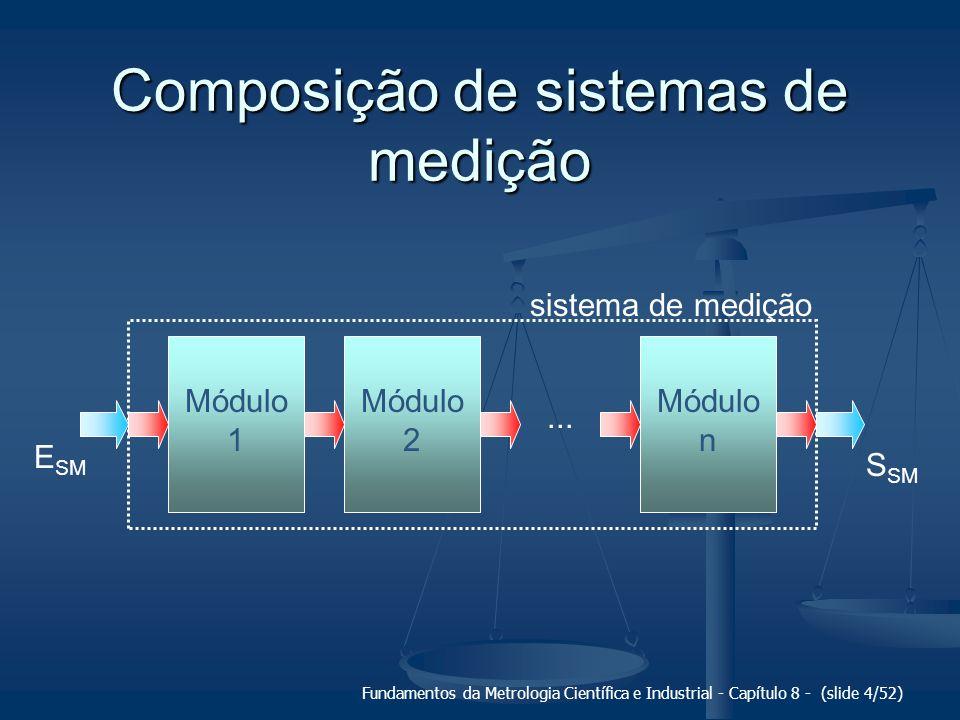Fundamentos da Metrologia Científica e Industrial - Capítulo 8 - (slide 4/52) Composição de sistemas de medição Módulo 1...