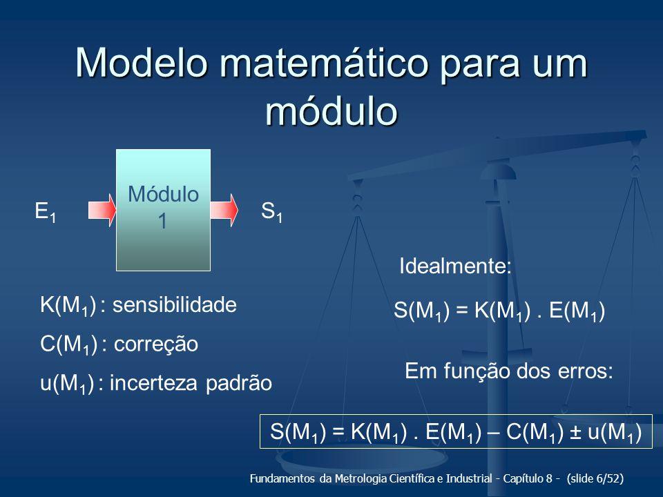 Fundamentos da Metrologia Científica e Industrial - Capítulo 8 - (slide 6/52) Modelo matemático para um módulo Módulo 1 S1S1 E1E1 K(M 1 ) : sensibilidade C(M 1 ) : correção u(M 1 ) : incerteza padrão Idealmente: S(M 1 ) = K(M 1 ).