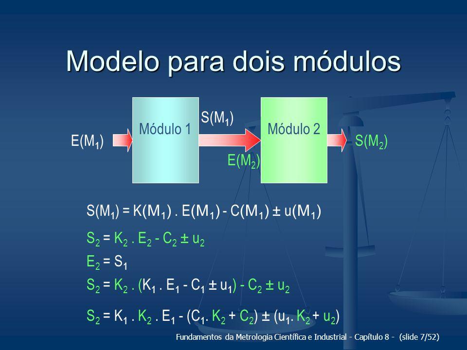 Fundamentos da Metrologia Científica e Industrial - Capítulo 8 - (slide 7/52) Modelo para dois módulos Módulo 1 E(M 1 ) S(M 1 ) = K (M 1 ).