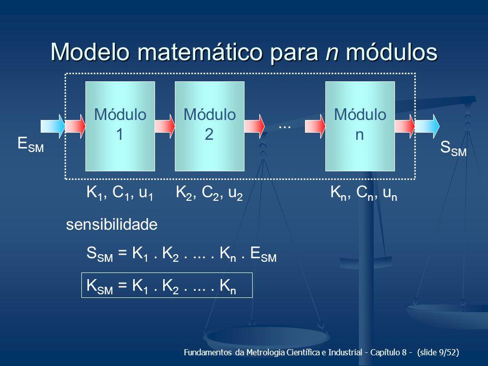 Fundamentos da Metrologia Científica e Industrial - Capítulo 8 - (slide 9/52) Modelo matemático para n módulos Módulo 1...