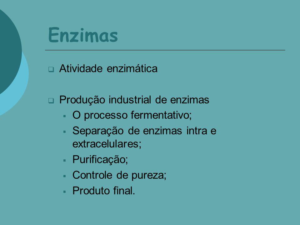 Enzimas Atividade enzimática Produção industrial de enzimas O processo fermentativo; Separação de enzimas intra e extracelulares; Purificação; Control
