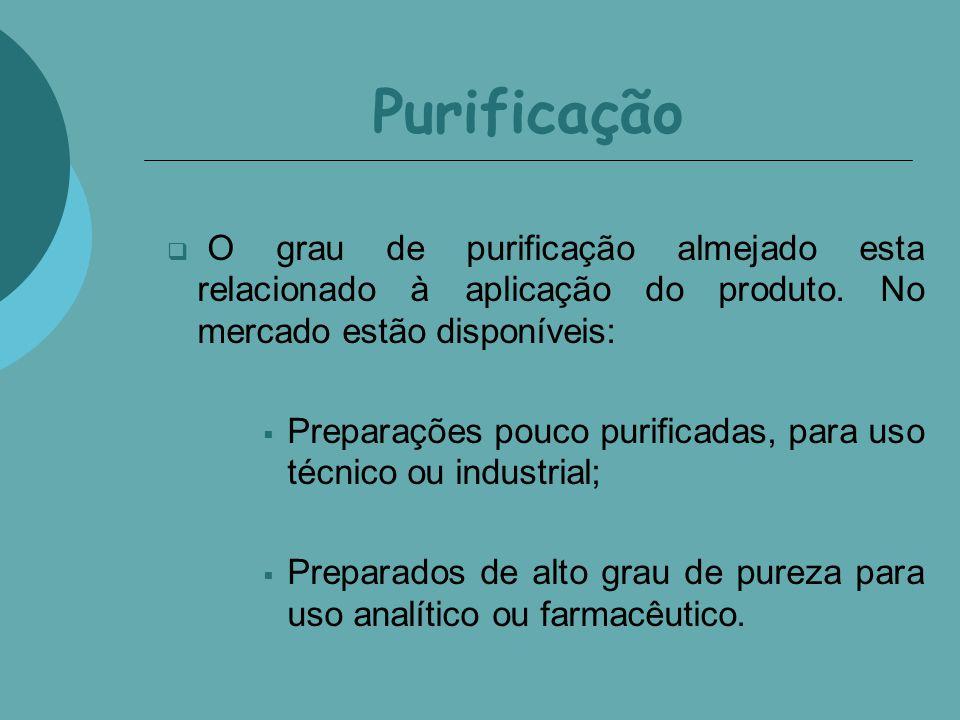 Purificação O grau de purificação almejado esta relacionado à aplicação do produto. No mercado estão disponíveis: Preparações pouco purificadas, para